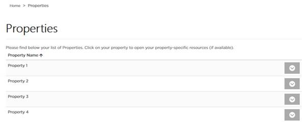 Image: Property list